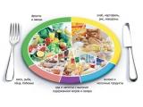 Новые Горки - иконка «питание» в Красноармейске
